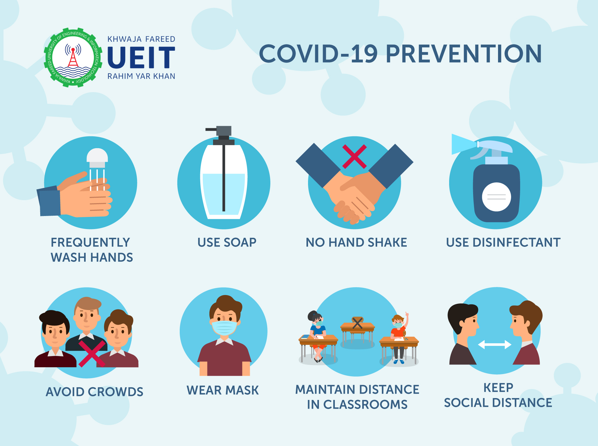 COVID 19 Prevention KFUEIT